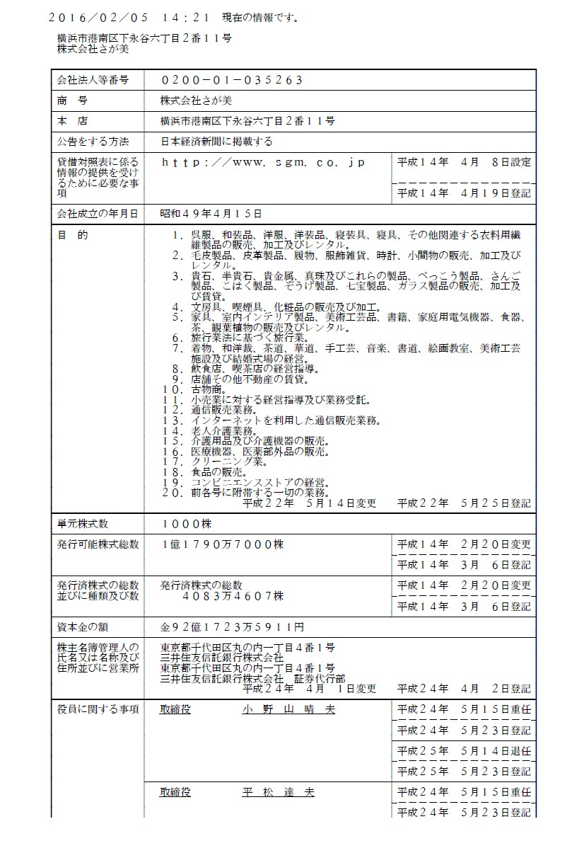 Electronic extract from commercial register of Japan