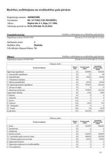 Annual financial statements from commercial register of Latvia